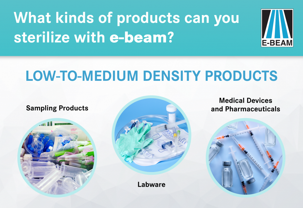 types of products beam